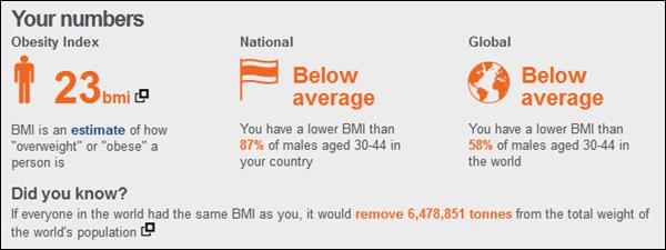 Global fat scale